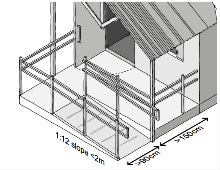Sketch of a ramp outside a house and with two level handrails around