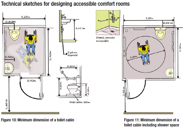 Technical sketch showing requirements for making a washroom accessible for wheelchair users