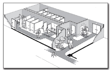Design of an accessible washroom and toilet section in a collective centre