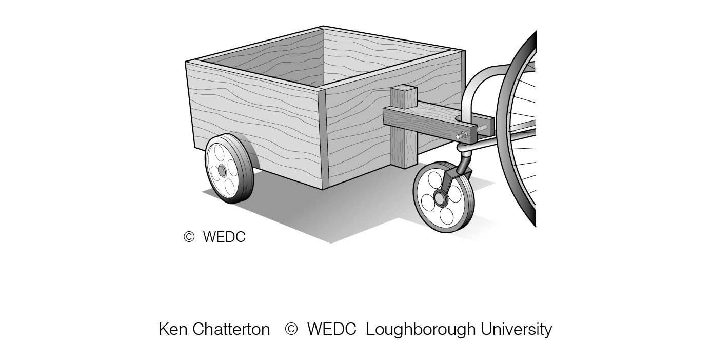 A small trailer which can be attached to a wheelchair