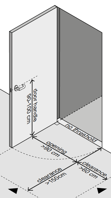 Door indicating accessible measurements