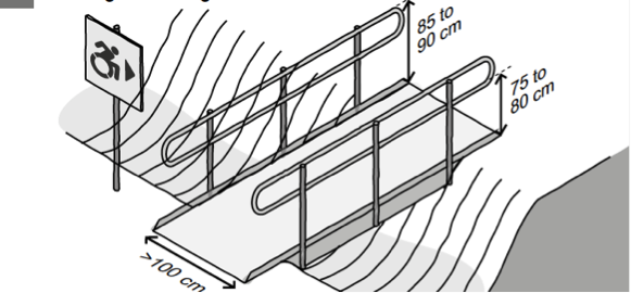 A crossing across a ditch, clearly signed and 1.5m width and handrails properly placed