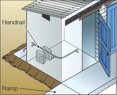 A latrine, which has a ramp and showing the positioning of a grabrail