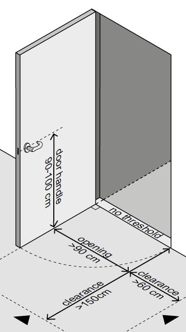Door indicating accessible measurements